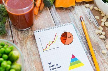 Таблица калорийности и состава продуктов